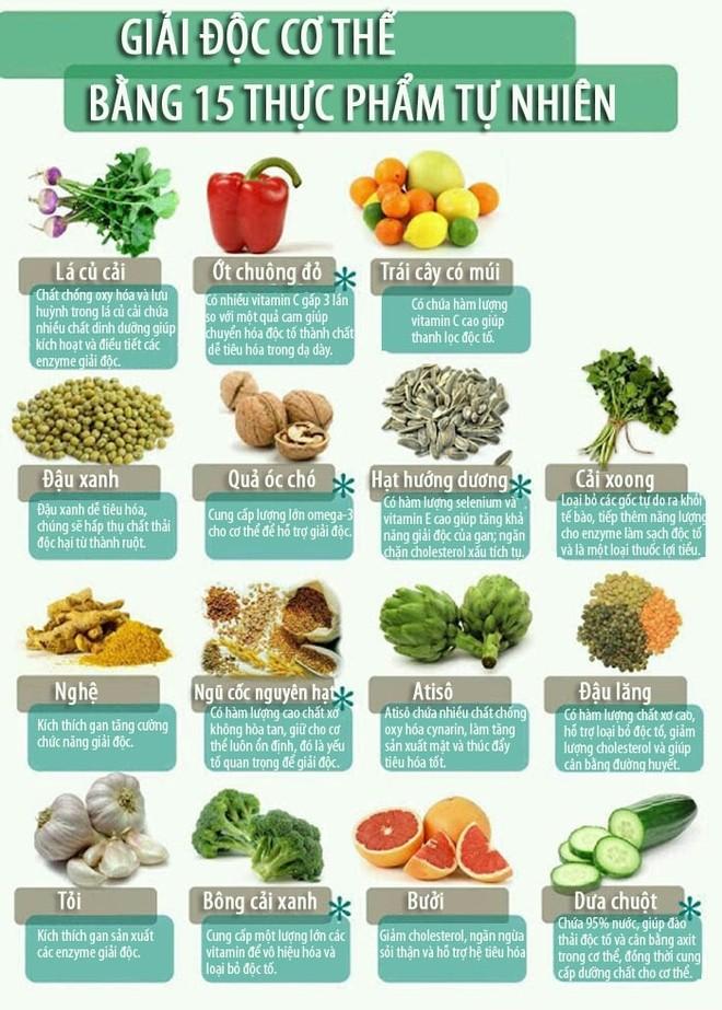 Giải độc cơ thể bằng 15 thực phẩm tự nhiên - ảnh 1