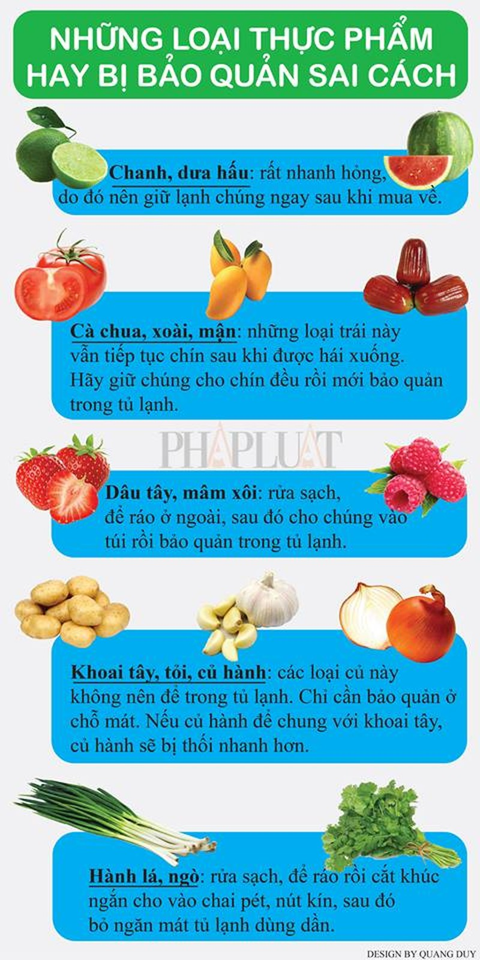 Infographic: Những loại thực phẩm hay bị bảo quản sai cách (phần 2) - ảnh 1