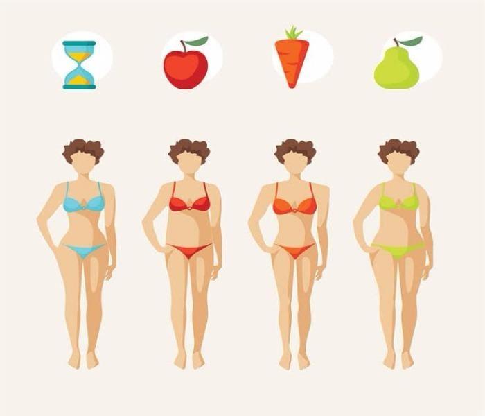 Người có dáng người quả táo dễ bị tích mỡ bụng hơn bình thường