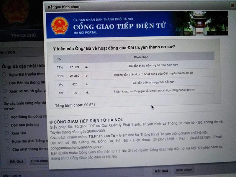 Kênh lấy ý kiến về loa phường qua Internet bị hack? - ảnh 1