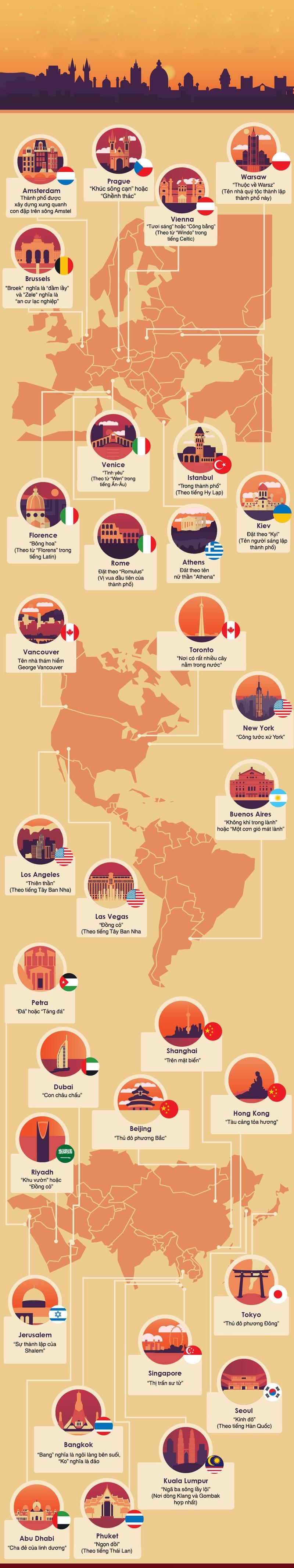 Ý nghĩa tên gọi các thành phố lớn trên thế giới  - ảnh 1