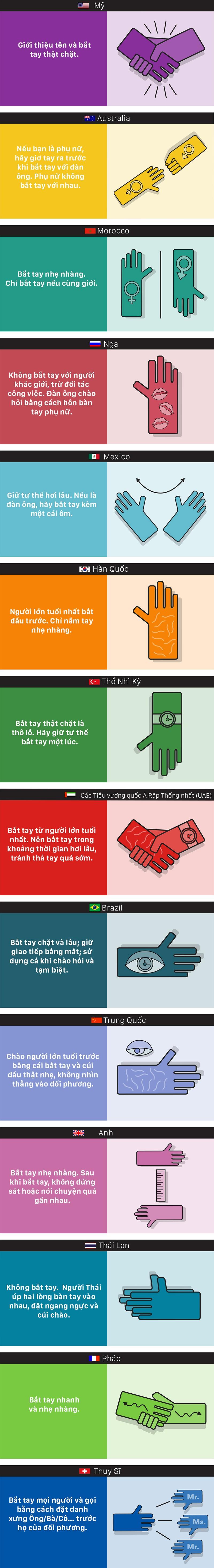 Sự khác nhau về cách bắt tay giữa các nước - ảnh 1