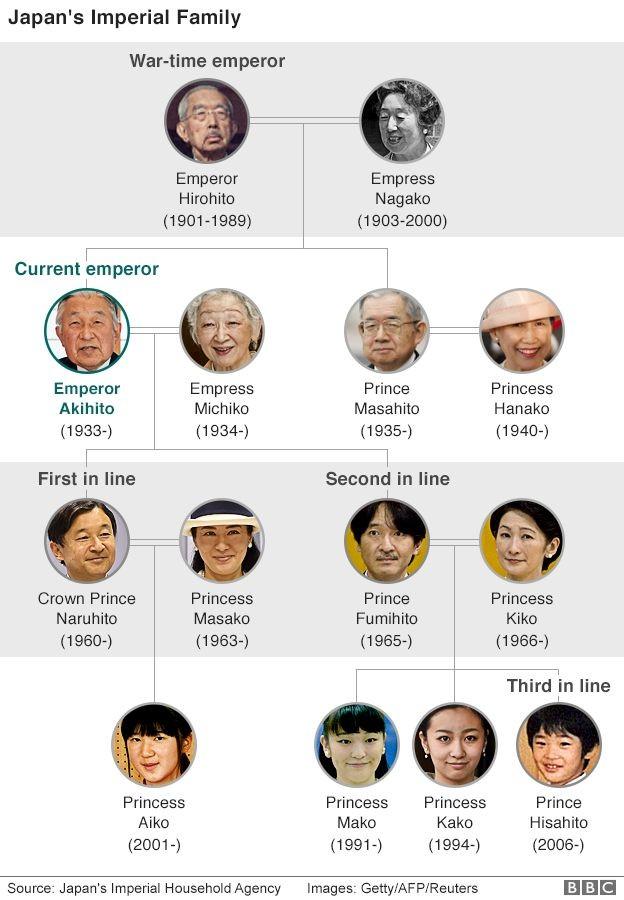 Chuyện tình như cổ tích: Công chúa Nhật cưới thường dân - ảnh 5