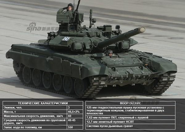 Điểm danh dàn vũ khí Nga ở lễ duyệt binh Ngày Chiến thắng - ảnh 13