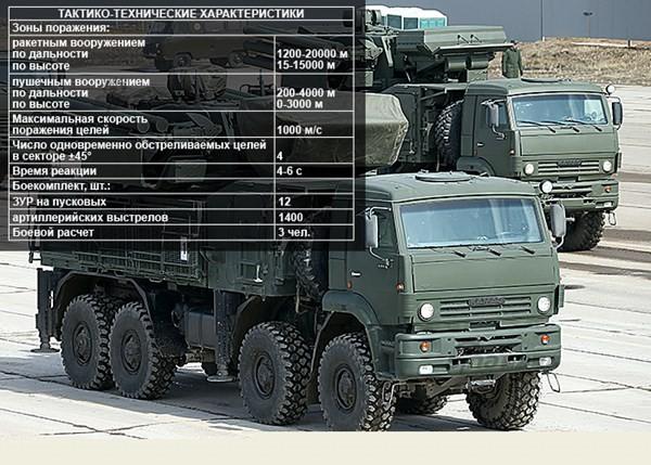 Điểm danh dàn vũ khí Nga ở lễ duyệt binh Ngày Chiến thắng - ảnh 18
