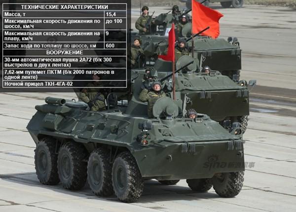 Điểm danh dàn vũ khí Nga ở lễ duyệt binh Ngày Chiến thắng - ảnh 6