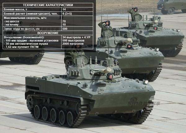 Điểm danh dàn vũ khí Nga ở lễ duyệt binh Ngày Chiến thắng - ảnh 9