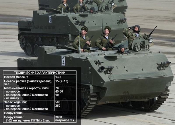 Điểm danh dàn vũ khí Nga ở lễ duyệt binh Ngày Chiến thắng - ảnh 10