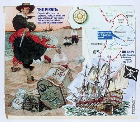 Tìm thấy manh mối kho báu huyền thoại của cướp biển - ảnh 3