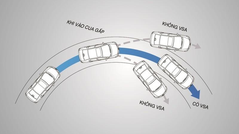 Honda Việt Nam chính thức giới thiệu City 2016 - Giá từ 552 triệu đồng - ảnh 4