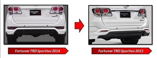 Toyota sắp ra mắt mẫu Fortuner mới tại thị trường Việt  - ảnh 4
