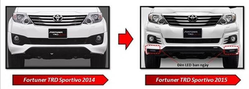 Toyota sắp ra mắt mẫu Fortuner mới tại thị trường Việt  - ảnh 3