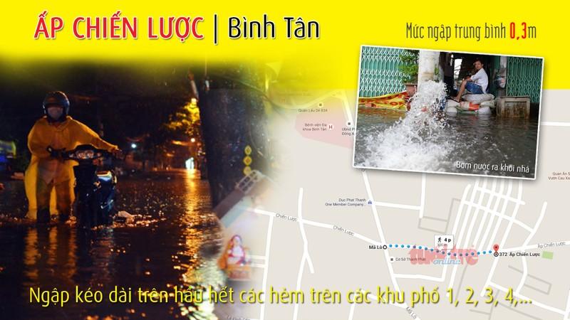 Đi đường Sài Gòn khi mưa lớn nhớ kỹ 66 điểm này  - ảnh 2