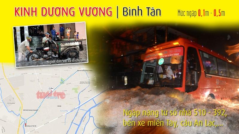 Đi đường Sài Gòn khi mưa lớn nhớ kỹ 66 điểm này  - ảnh 3