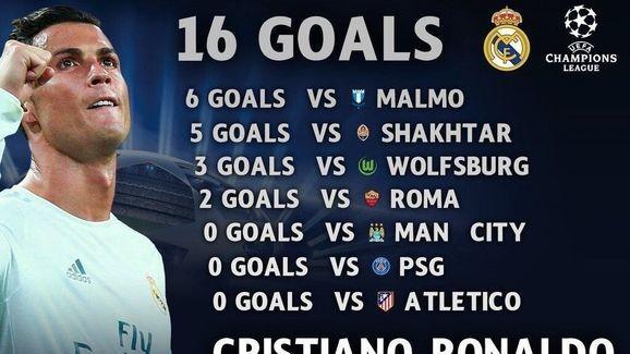 Ronaldo được vinh danh là 'Cầu thủ xuất sắc nhất châu Âu' - ảnh 3