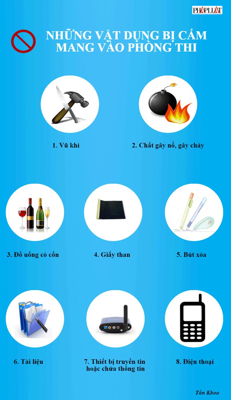 Infographic: Những vật dụng bị cấm mang vào phòng thi.