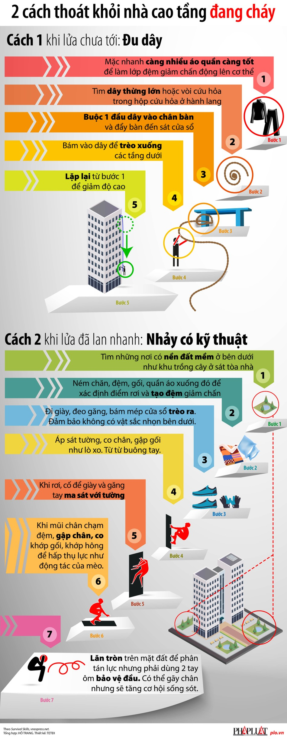 http://image.plo.vn/w950/uploaded/thuytrang/2017_06_15/chay_cao_oc-01_wctt.jpg